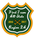 Field Hockey Patches